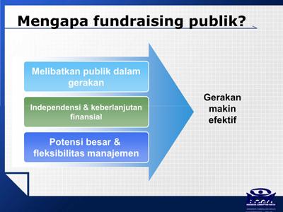Mengapa Fundraising Publik
