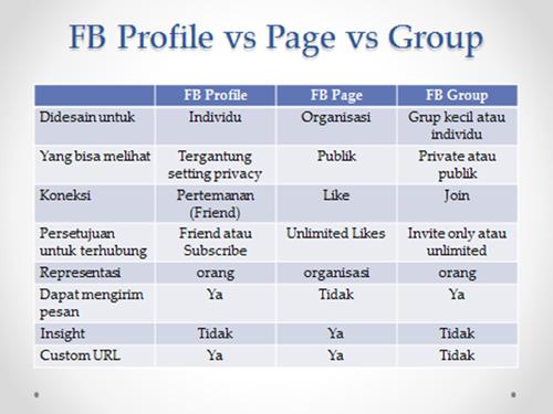 Kategori FB